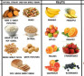 Foods and Nutrients That Help Burn Belly Fat