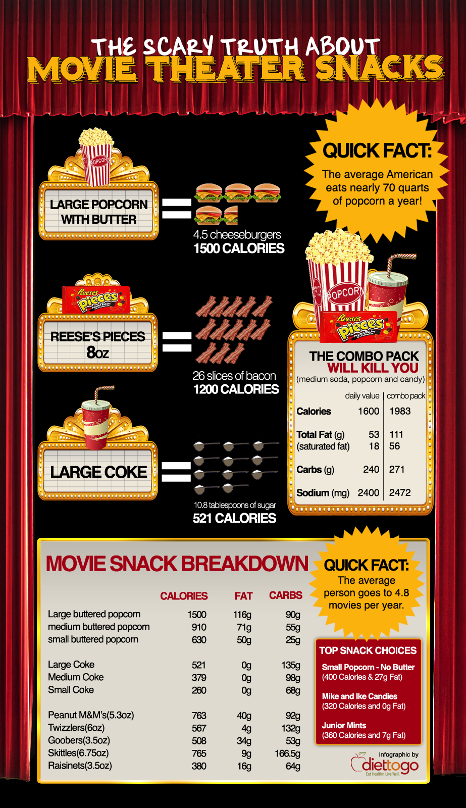 movietheatre infographic