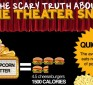 The Scary Truth About Movie Theater Snacks (Infographic)